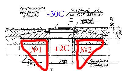 Схема утепления колодца канилизации ППУ ТИС
