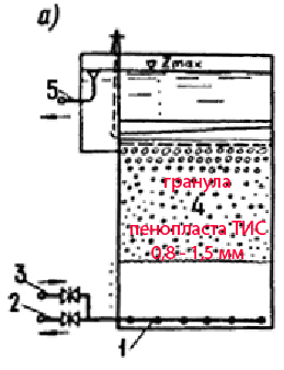 В фильтре с восходящим фильтрационным потоком ФПЗ-1 (Рисунок А) исходная вода фильтруется снизу вверх через удерживаемую в затопленном состоянии верхней системой гранулу пенопласта ТИС, собирается в надфильтровом пространстве и отводится в резервуар чистой воды.