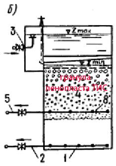В фильтрах ФПЗ-4 и ФПЗ-4н с нисходящим фильтрационным потоком (Рисунок Б, В,) используется более неоднородная загрузка. Исходная вода фильтруется в направлении убывающей крупности гранул ТИС и собирается средней дренажной системой, расположенной в толще загрузки с гранулами пенопласта ТИС диаметром 0,8-1,5 мм.