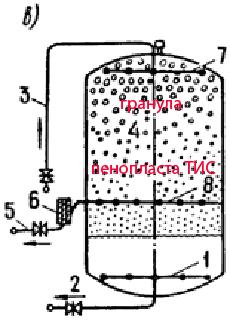 В напорных фильтрах ФПЗ-4н, имеющих заводскую марку ФПЗ-3,4-150 (Рисунок В), подача исходной воды и ее распределение по площади фильтра осуществляются с помощью дырчатых труб с отверстиями диаметром 10 мм, перекрытых сеткой с ячейками размером 0,5 мм.