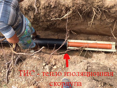 Трубная теплоизоляция из пенополиуретана  для всех видов труб