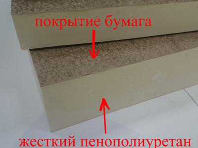 Плиты ППУ  базово производятся с покровным слоем из бумаги с двух сторон