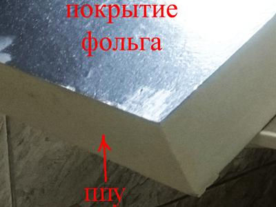 Плита ППУ ТИС ГОСТ Р 56590-2016 покрытие фольга
