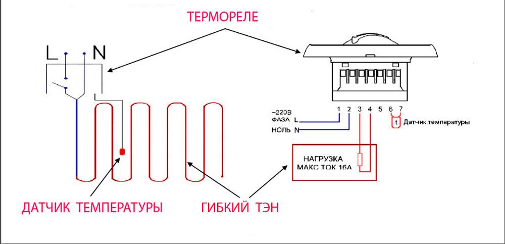 Материала рио расчет для шумоизоляции киа